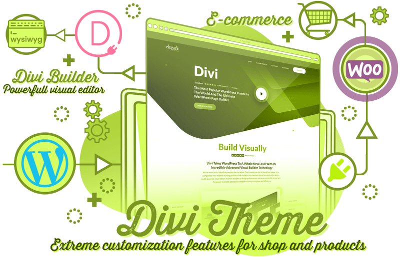Divi-theme-side-image_Rickid_webdesign_woo_specialist_800