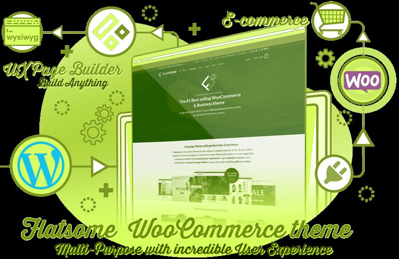 Flatsome-theme-side-imageRickid_webdesign_woo_specialist_800