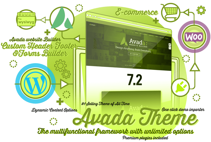 avada-theme-side-image_rickidwebdesign