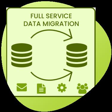 datamigration-service-rickid